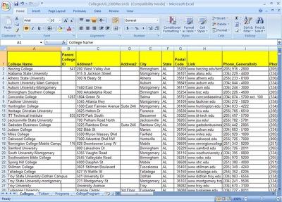 Do any data entry work