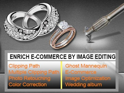E Commerce Image post Production Services 50 Images