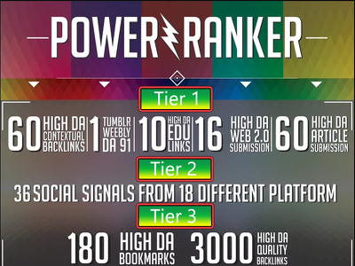 Do Power Ranker SEO Backlinks To Your Website
