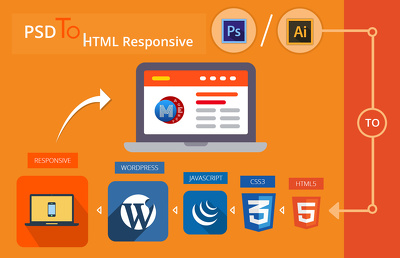 Deisgn Psd to responsive HTML5 +CSS3 Incl. Js