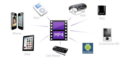 Convert Video To Any File Format Avi Mpeg,Mp4,Mov,