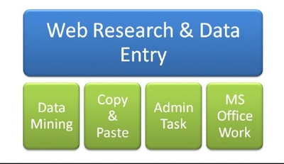 Search for company emails, addresses and other info for 100 entries