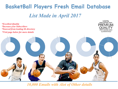 Provide you BASKETBALL Players Fresh Email database of USA