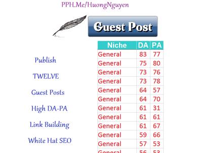 Publish 12 Guest Posts GENERAL Niche Links Building SEO DA>50