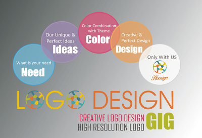 Design stunning LOGO for your product