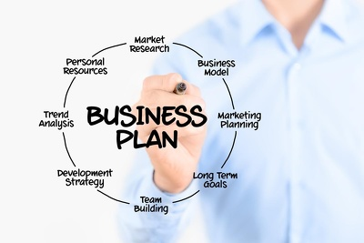 Create A Full Marketing Strategy And Business Plan