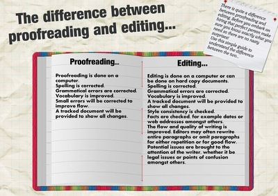 Copy editing for ESL documents (Max 2000 words)
