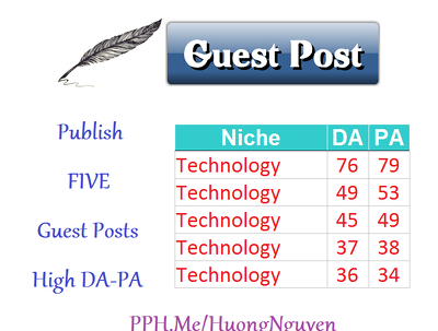 Publish 5 Guest Posts TECHNOLOGY Niche Links Building SEO