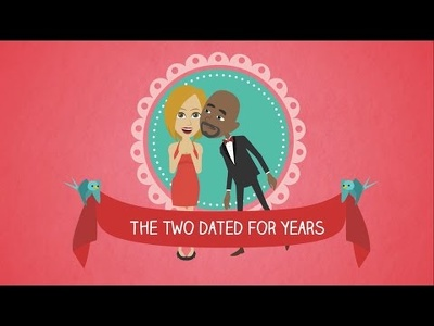 Create An Amazing Save The Date Video