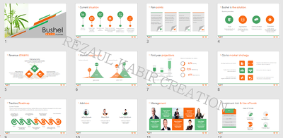 Create Clean Professional Powerpoint Presentation