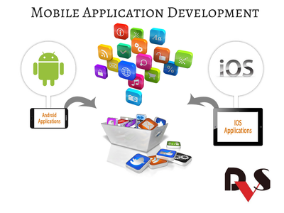 Develop Android, IPhone And Web Application For You