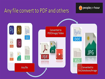 Convert any files to PDF