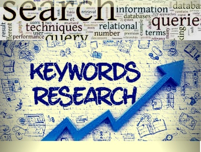 Provide Creative 50 Keyword Research