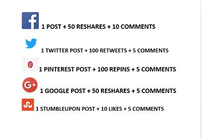 Social Media Promotion: 5 Network + HQ Social Signals + Manual Comments- DA 100