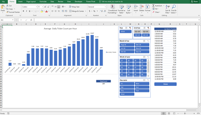 Create automatic reports in Power BI or Excel