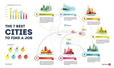 Design info-graphic for your blog post