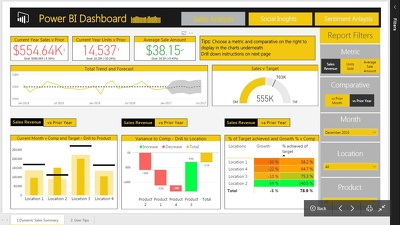 Create Power BI dashboards, fully automated and customised for your data