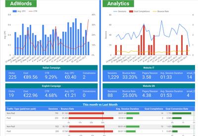 Create a custom Google Analytics/Data Studio report
