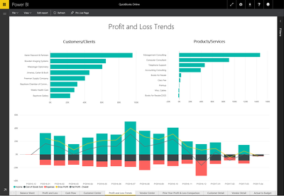 connect your Quickbook Online Data to Power BI with Analytics