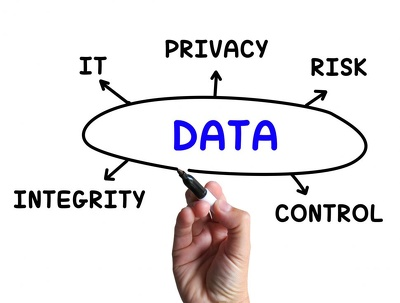 Prepare a Data Protection Policy for Psychotherapists and Counsellors