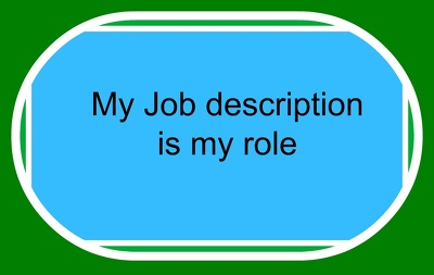 (HR Professional) Write excellent job descriptions for your business