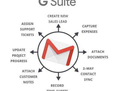 Setup G Suite | Google Apps for Business with your domain