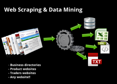 Do Web Scraping, Web Crawling, Data Mining from any website/business directory etc...