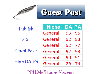 Publish 6 Guest Posts on GENERAL Niche DA>80 - Content Marketing SEO