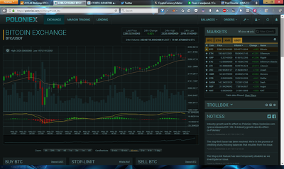 Provide you investing and trading idea in BITCOIN