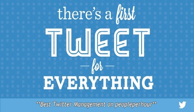 write Super Catchy TWEETS To Presell Your Product Or Service