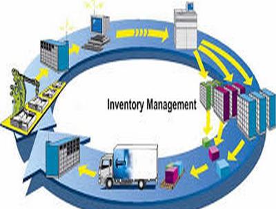 Develop Inventory Management System
