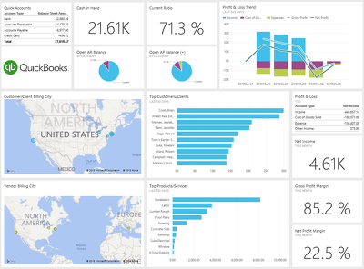 Connect your Quickbook Online Data to Power BI with standard dashboards for Analytics