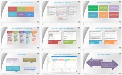 Create professional presentation with cutting edge designs sleek custom templates