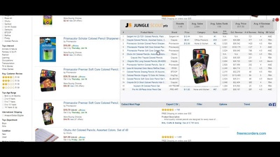 Give You Products To Sell On Amazon With Great Profit