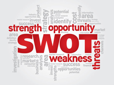 Write a SWOT analysis for your business