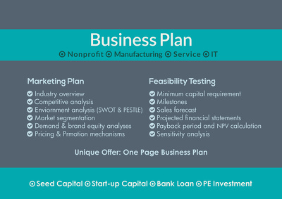 Develop an actionable business plan