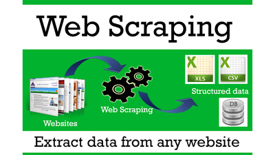 Provide 1000 records data Extraction/ Scraping/Data Mining/Email List Services