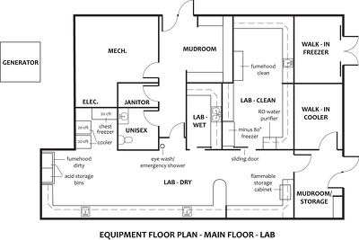 Do pdf to 2d Floor plan , dwg format