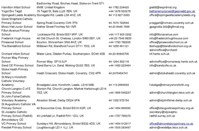 Provide list of UK 200 schools (VC, RC, CofE, Academy) with complete contact details