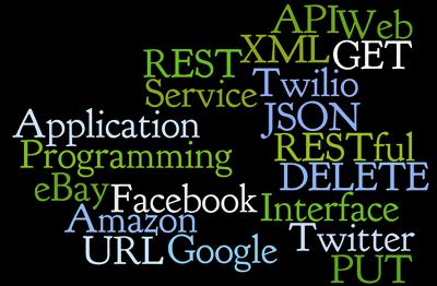 Develop or integrate a REST API in PHP Website/App