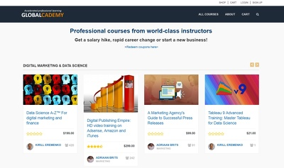 Publish 3 of your articles on 3 education websites (PR2 to 4) with DO-follow links