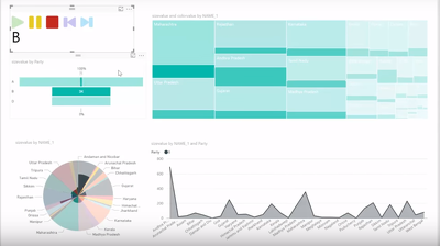 Create you an interactive dashboard of your facebook Data with single click updates