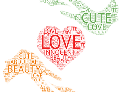 Make Word Cloud of your Text  in shape which you want
