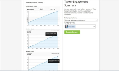 Setup and Integrate HootSuite for your social account or website