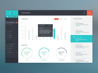 Develop customized desktop application in c sharp.