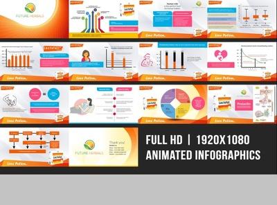 Create High Quality PowerPoint Presentation