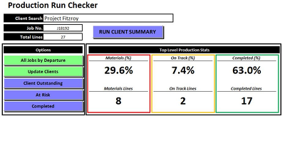 Create Dynamic Project Management Tracking Tools
