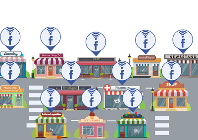 Offer unique marketing with Facebook Wifi for small business. (up to 20 people)