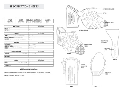 Draw a Specification Sheet