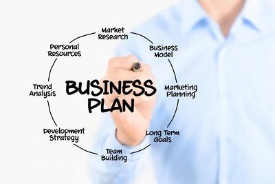 Do Business Plan,Financial Plan,Marketing Plan,